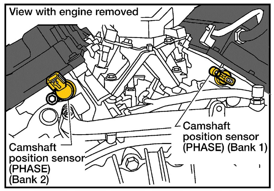 Crankshaft Position Sensor Location Page 2 Nissan
