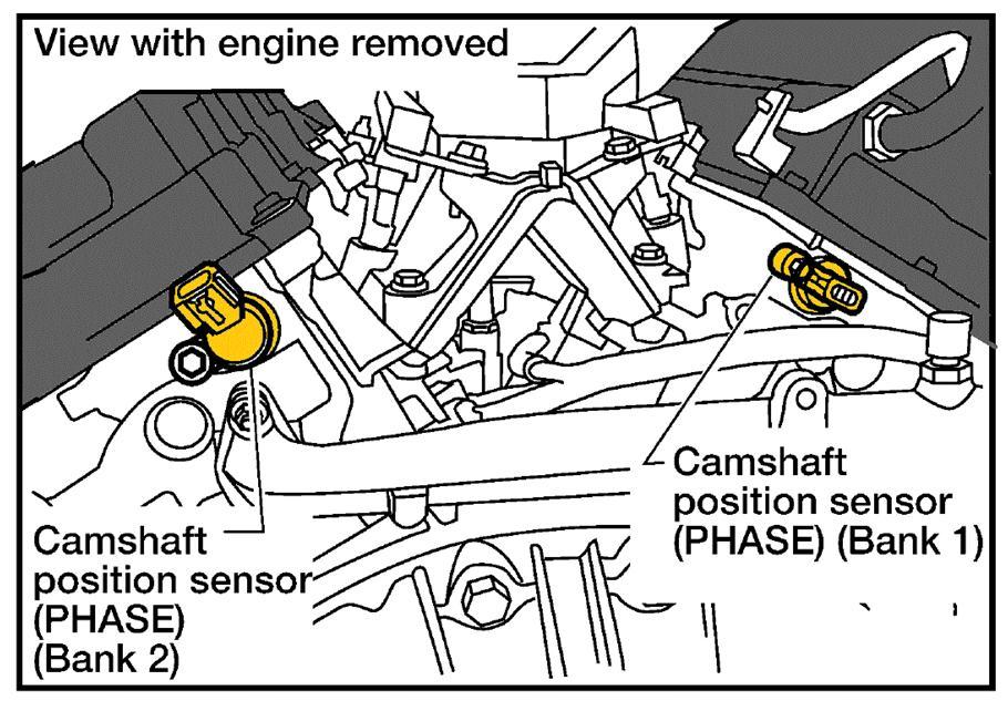 Crankshaft Position Sensor Location Nissan Frontier Forumrhclubfrontierorg: 01 Nissan Xterra Camshaft Position Sensor Location At Gmaili.net