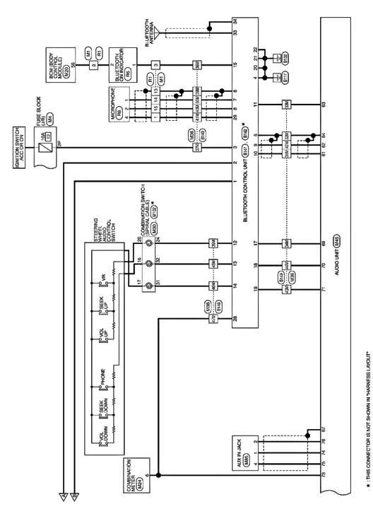 How To Install Steering Wheel Controls Page 7 Nissan Frontier Forumrhclubfrontierorg: Nissan Xterra Steering Wheel Control Wiring Diagram At Gmaili.net