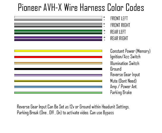 Pioneer Radio Avh-120Bt Wiring Diagram from www.clubfrontier.org