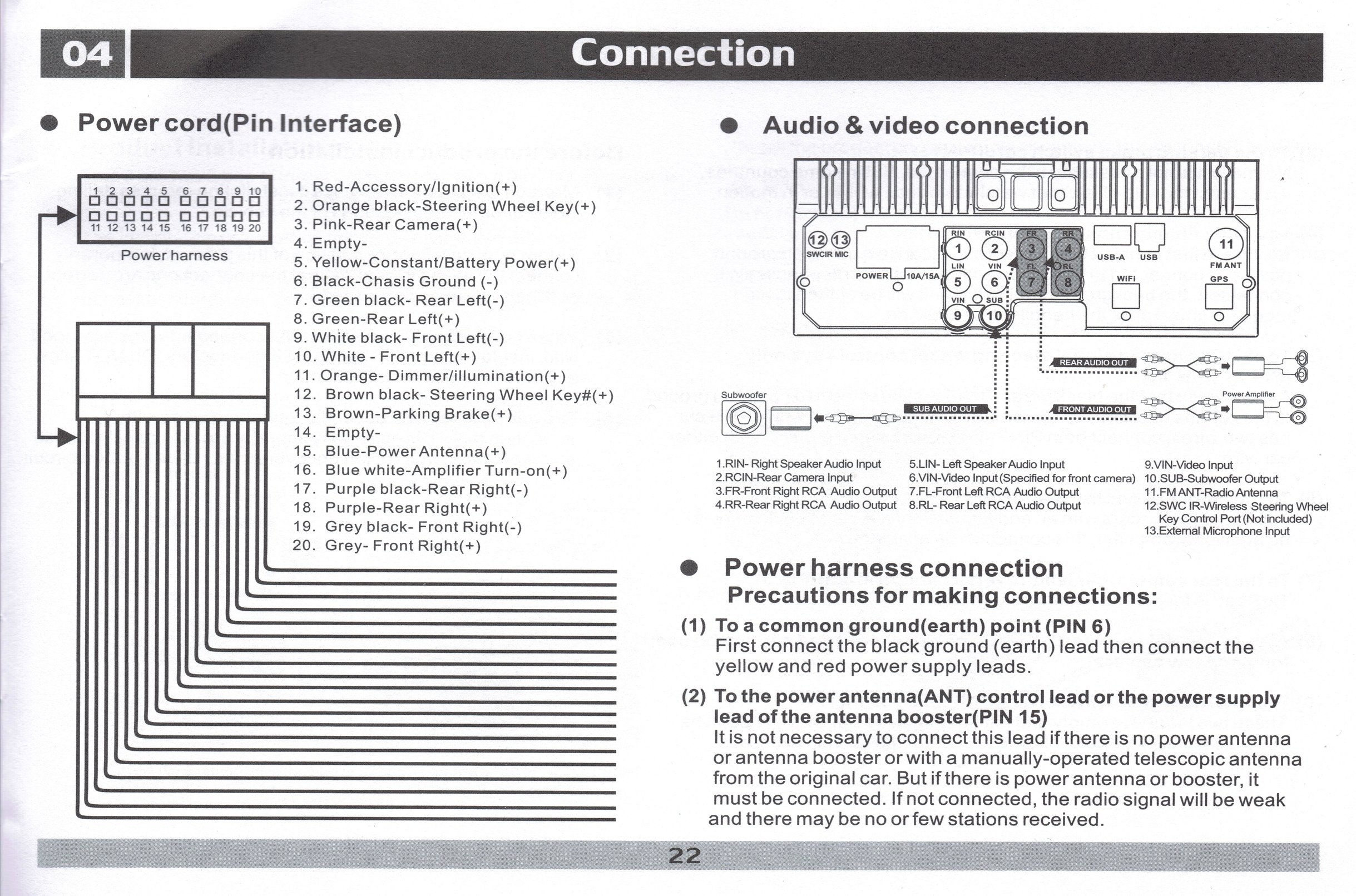 Wiring harness madness...   Nissan Frontier ForumNissan Frontier Forum