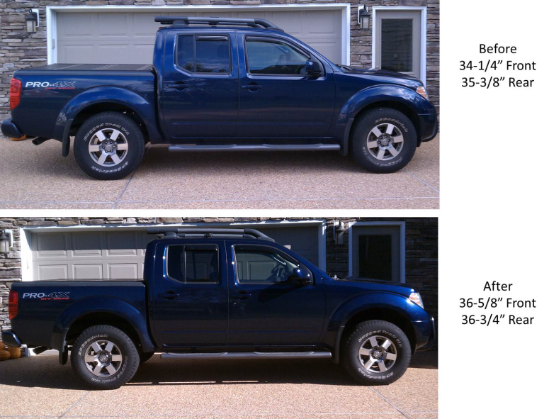 Nissan Frontier 3 Lift Kit | Autos Post
