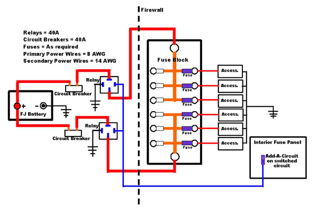 40661d1358977287 fuse box install switched power bluesea13 wiring diagram fuse box installation fuse 8a 250v 326 \u2022 wiring diagrams j how to install a fuse box in a car at gsmx.co