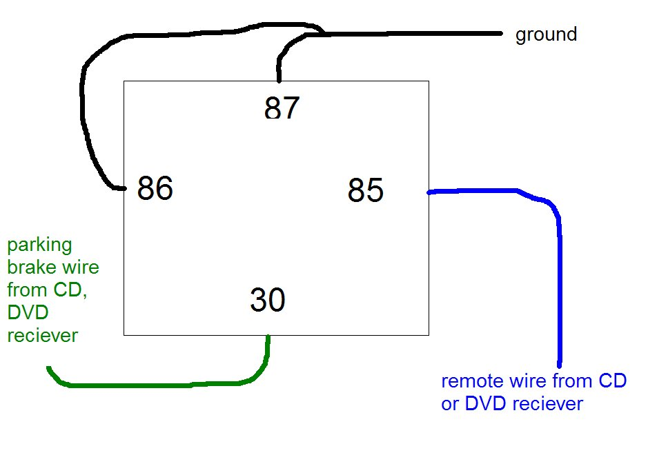 wiring diagram for a pioneer avh p1400dvd images pioneer avh 2013 toyota ta a wiring harness diagram on pioneer