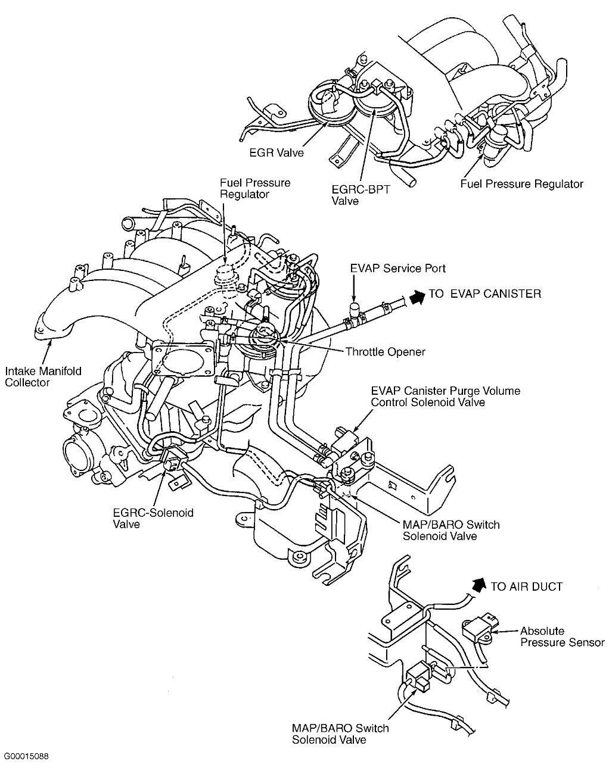 2002 Nissan Xterra Engine Diagram Wiring Diagram Dare Limit Dare Limit Cfcarsnoleggio It