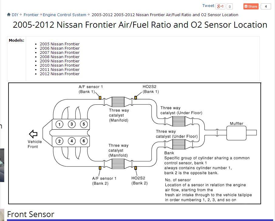 P0420 code need help please - Nissan Frontier Forum