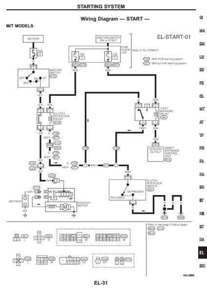 1998 Nissan Frontier Alternator Wiring Diagram