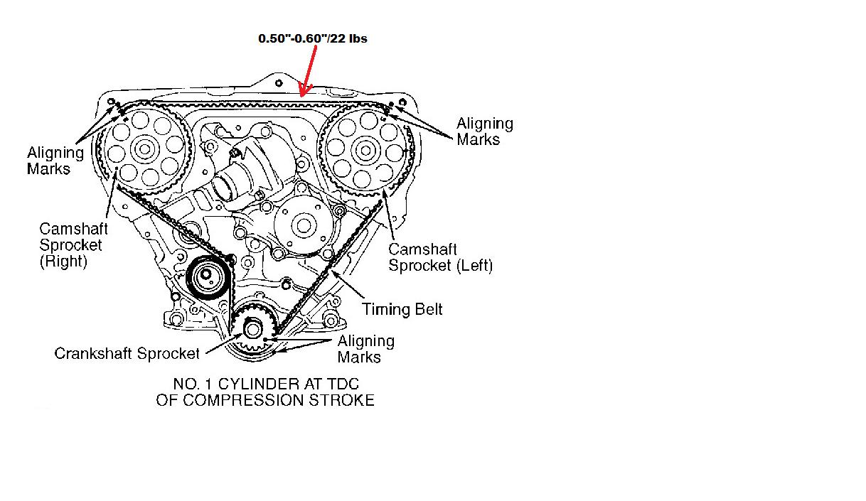 Nissan Vg33 Wiring Diagram Library 2012 Xterra Engine Click Image For Larger Version Name Timing Belt Views 11380 Size