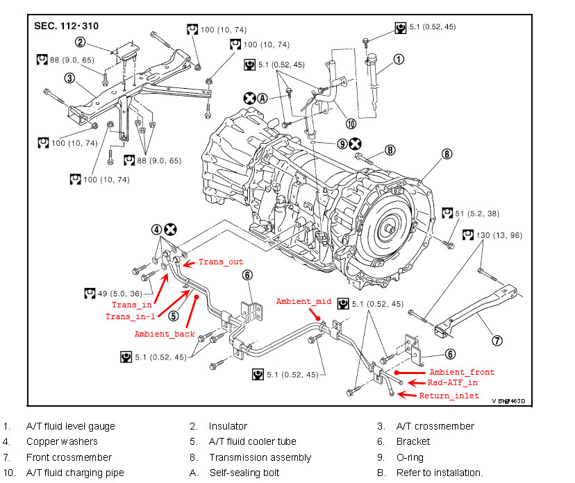 Nissan Cvt Awd Diagram - Wiring Diagram Library