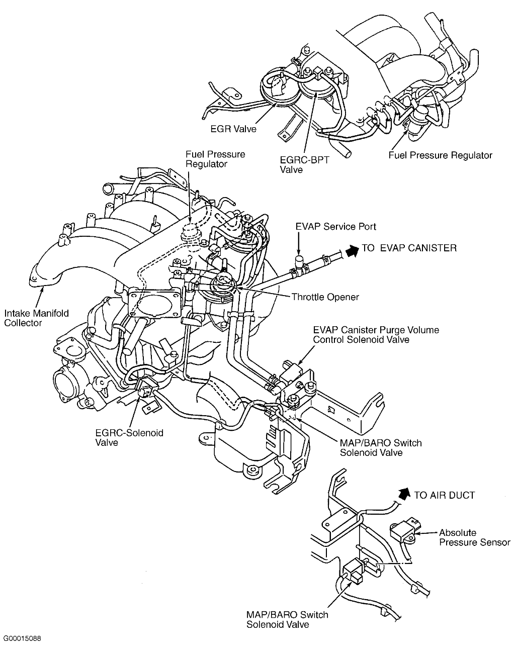 VACUUM HOSE ROUTING | Nissan Frontier Forum | 2000 Nissan Frontier Engine Diagram |  | Nissan Frontier Forum